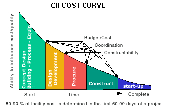 long run cost curve pdf